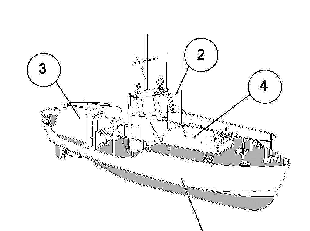 Plan Lifeboat Ades