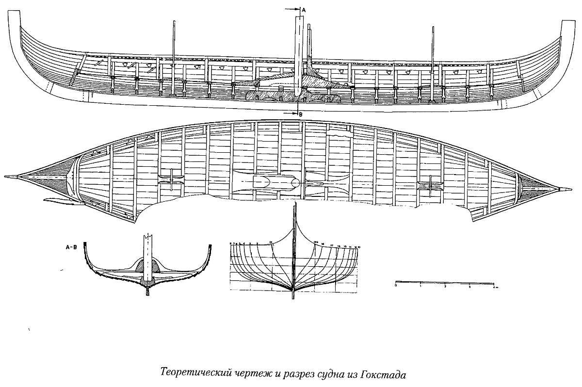 Gokstad Viking Ship Plans 3 | Free Boat Plans TOP