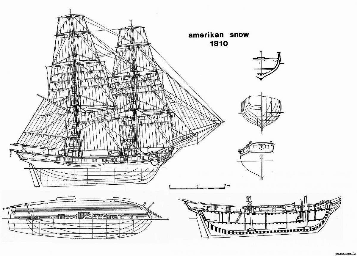 Чертежи кораблей из фанеры своими руками: видео-инструкция, корабельная 15